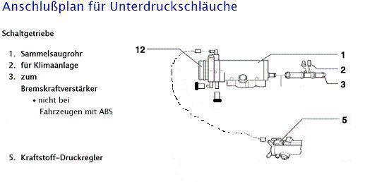h | Suchergebnisse | 2L 8V im VWBus T3